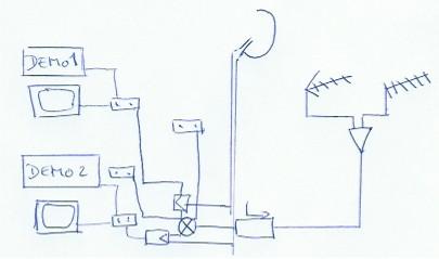 parabole r ception satellite. Black Bedroom Furniture Sets. Home Design Ideas